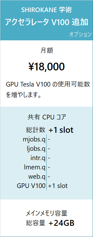 SHIROKANE 学術料金 アクセラレータ V100 追加 月額 18,000 円
