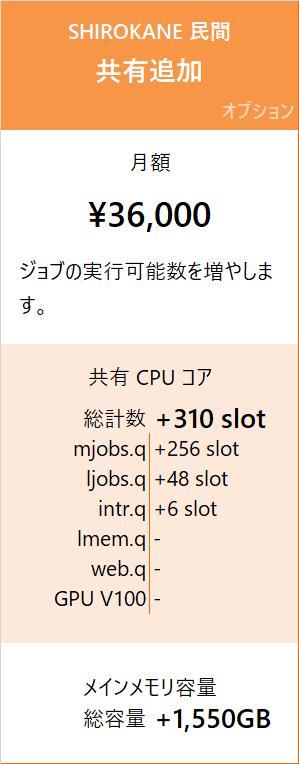 SHIROKANE 民間料金 共有追加 月額 36,000 円