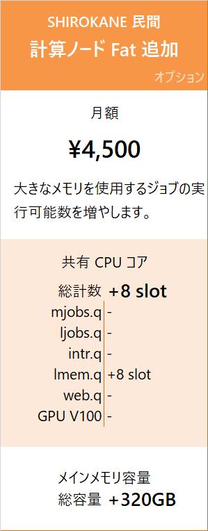 SHIROKANE 民間料金 計算ノード Fat 追加 月額 4,500 円
