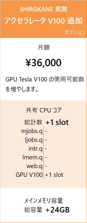 SHIROKANE 民間料金 アクセラレータ V100 追加 月額 36,000 円