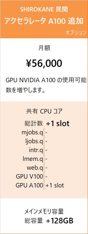 SHIROKANE 民間料金 アクセラレータ A100 追加 月額 56,000 円